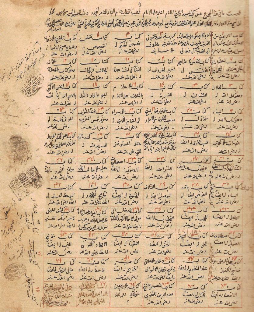 El-cebbar isminin anlamı ve özellikleri